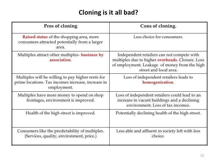 cloning notes Cloning refers to copying and pasting notes from one patient encounter to another without updating the information documentation is considered cloned if every.