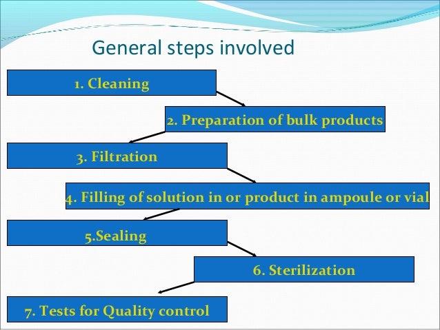 formulation of parenteral products pdf