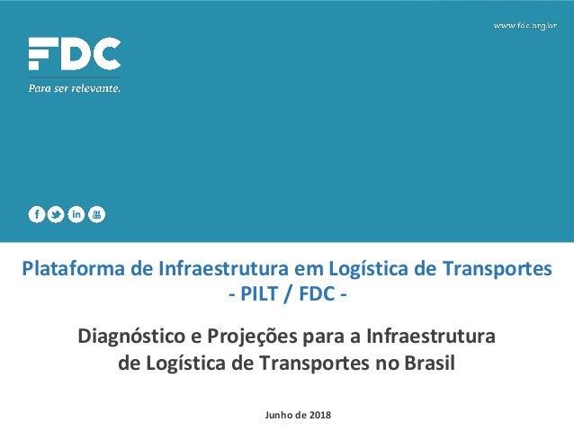 NÚCLEO DE LOGÍSTICA, SUPPLY CHAIN E INFRAESTRUTURA Material de responsabilidade do professor Plataforma de Infraestrutura ...