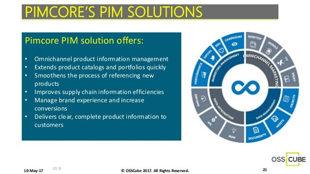 Why Do You Need A Product Information Management System