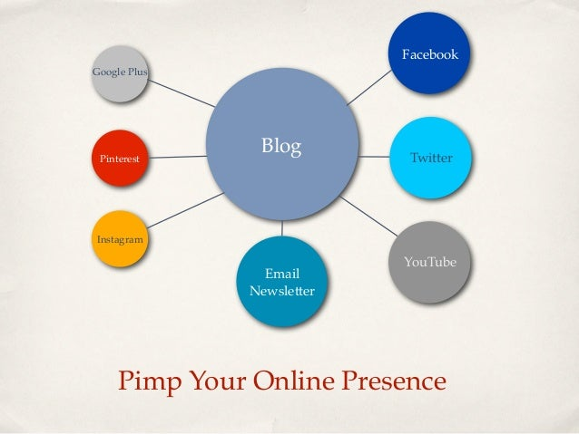 FacebookGoogle Plus               Blog Pinterest                  TwitterInstagram                           YouTube      ...