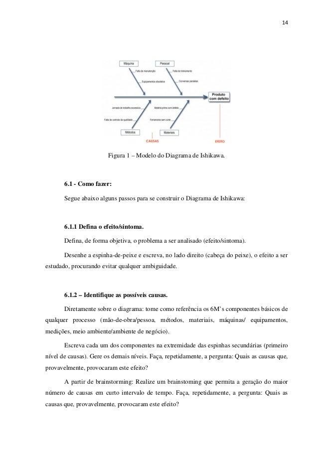 14 Figura 1 – Modelo do Diagrama de Ishikawa. 6.1 - Como fazer: Segue abaixo alguns passos para se construir o Diagrama de...