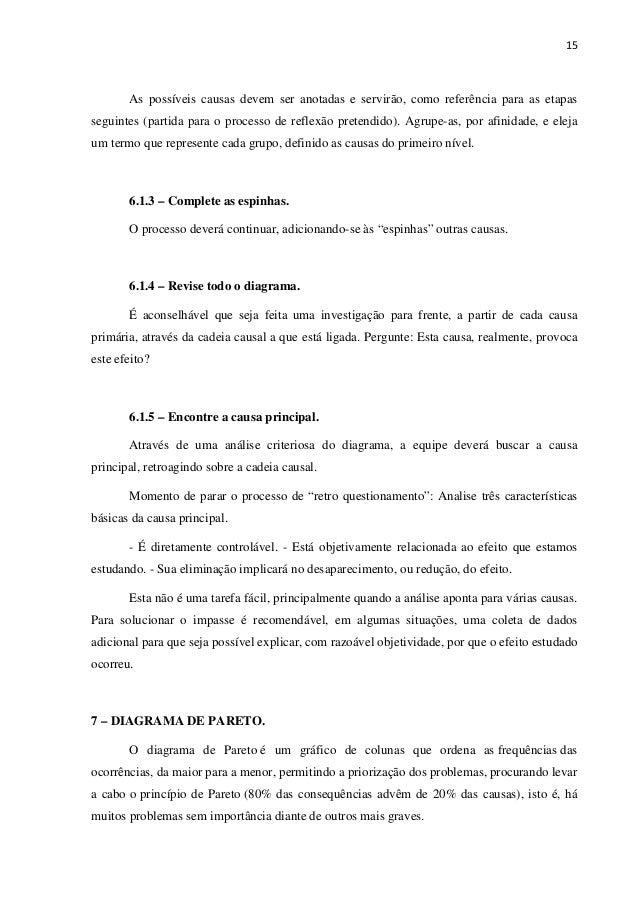 15 As possíveis causas devem ser anotadas e servirão, como referência para as etapas seguintes (partida para o processo de...