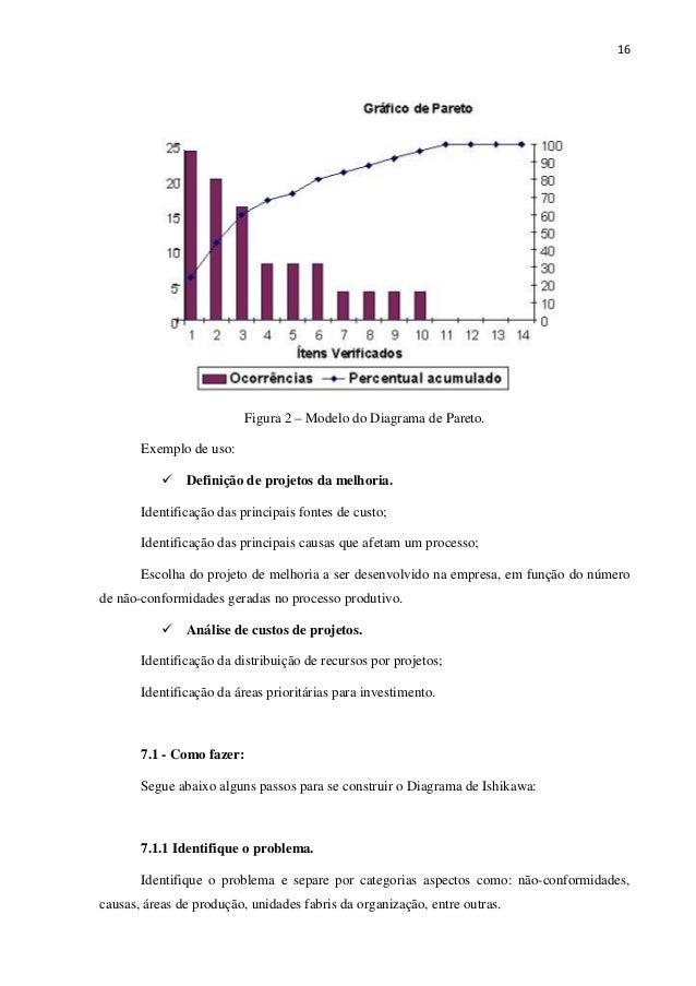 16 Figura 2 – Modelo do Diagrama de Pareto. Exemplo de uso: Definição de projetos da melhoria. Identificação das principai...