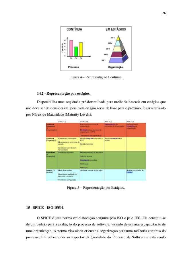 26 Figura 4 – Representação Contínua. 14.2 - Representação por estágios. Disponibiliza uma sequência pré-determinada para ...