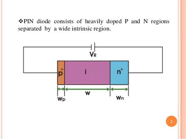 Diagram Of Pin Diode - Wiring Diagrams Dash
