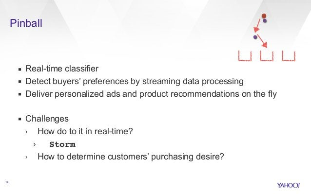 Pinball  !  ▪ Real-time classifier  ▪ Detect buyers' preferences by streaming data processing  ▪ Deliver personalized ads ...