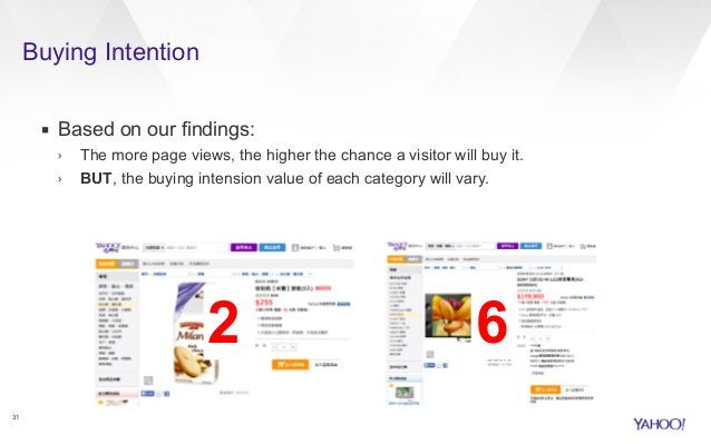 Buying Intention  ▪ Based on our findings:  › The more page views, the higher the chance a visitor will buy it.  › BUT, th...