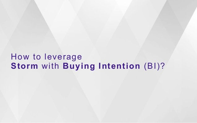 How to leverage  Storm with Buying Intention (BI)?