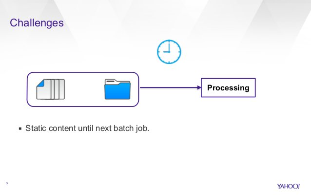 Challenges  !  !  !  !  !  !  ▪ Static content until next batch job.  !  !  !  5  Processing