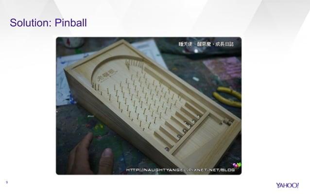 Solution: Pinball  9