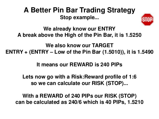 1 hour pin bar strategy