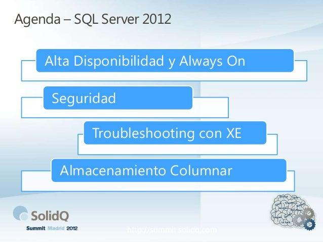 Agenda – SQL Server 2012  Alta Disponibilidad y Always On Seguridad Troubleshooting con XE Almacenamiento Columnar  http:/...
