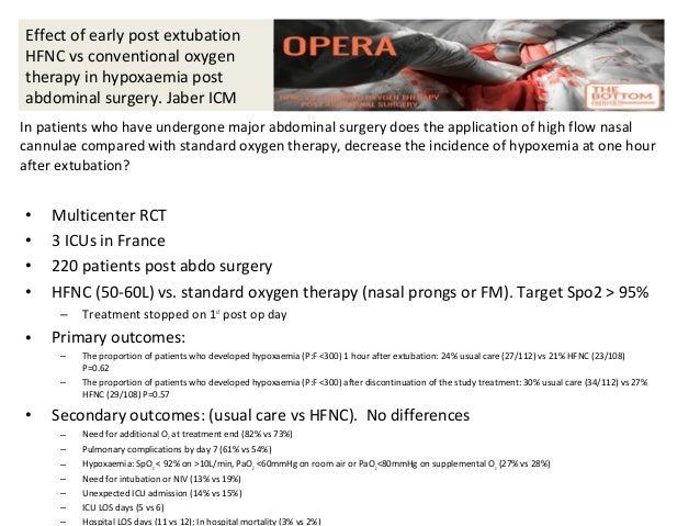 Hot Topics in Critical Care - March 2017