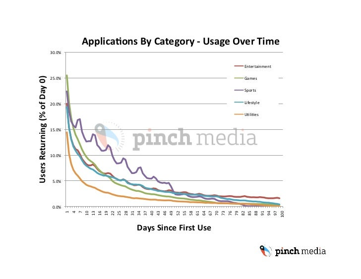 ApplicaHons