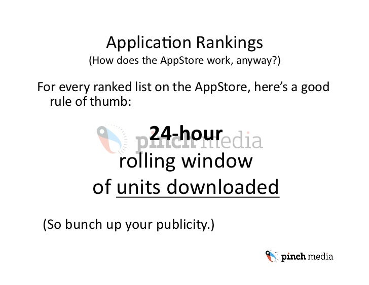 ApplicaUon