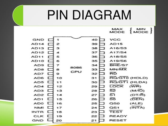 pin diagram of 8086 microprocessor pin diagram of thermistor diagram of 8086 microprocessor pin #12