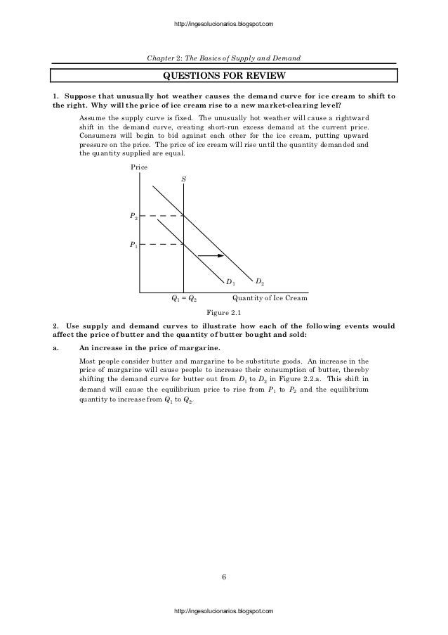http://ingesolucionarios.blogspot.com                          Chapter 2: The Basics of Supply and Demand                 ...
