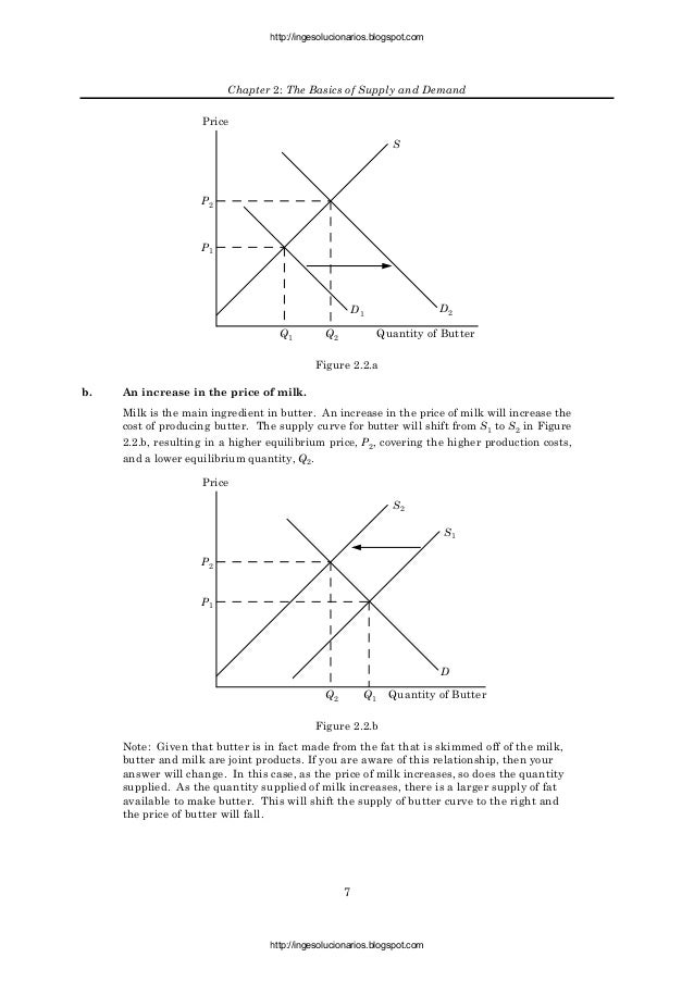 Pindyck microeconomics 6ed solution