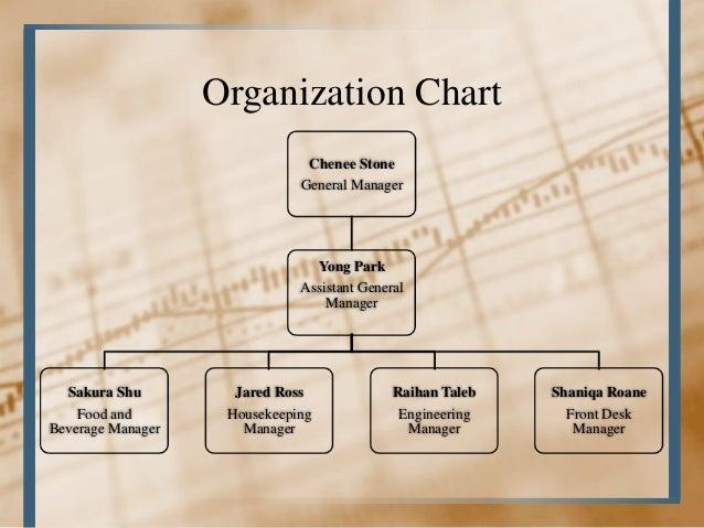 Business plan organizational chart vatozozdevelopment business plan organizational chart cheaphphosting Choice Image