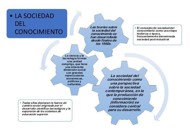 La sociedad del conocimiento como una perspectiva sobre la sociedad contemporánea, en la que la producción de conocimiento...