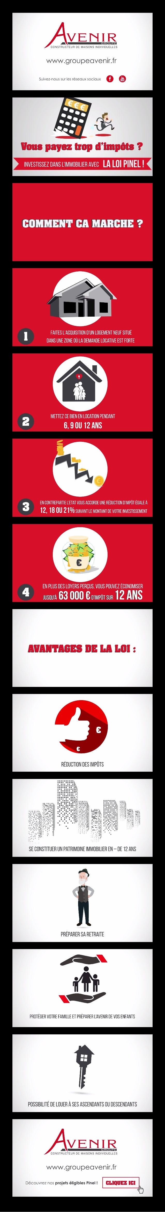 Programme Investisseur Groupe Avenir