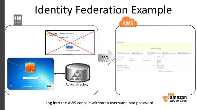 AWS Partner Webcast - Get Closer to the Cloud with Federated