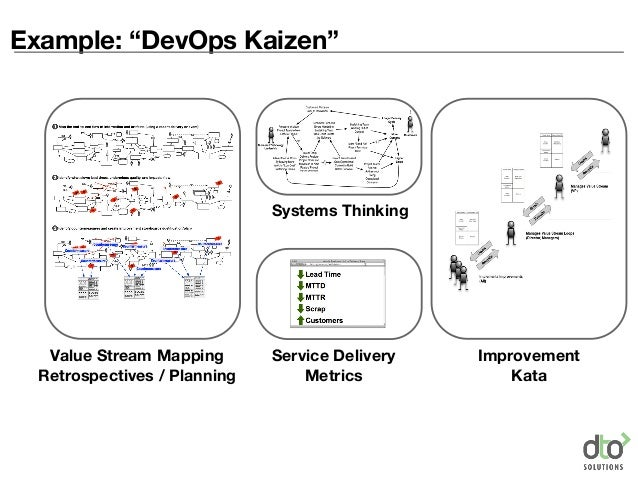 Want to talk Improvement Systems or DevOps? @damonedwards damon@dtosolutions.com Link to slides is here