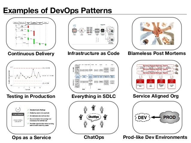 The History of DevOps (and what you need to do about it)
