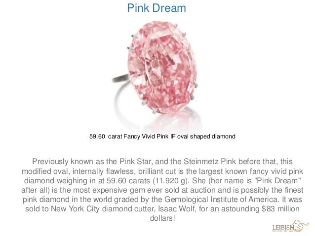 Ten Famous Pink Diamonds