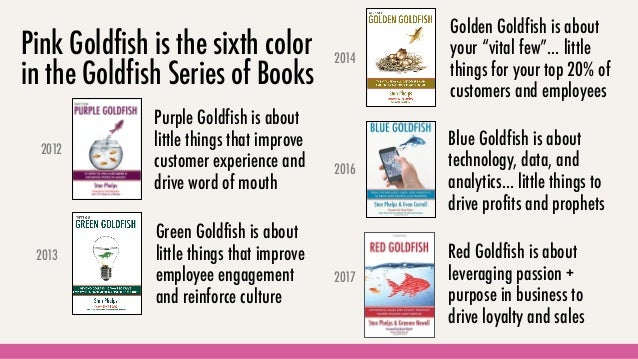 Author: Stan Phelps stan@purplegoldfish.com +1.919.360.4702