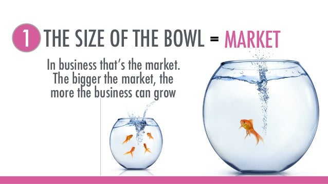 = MARKETTHE SIZE OF THE BOWL1 In business that's the market. The bigger the market, the more the business can grow