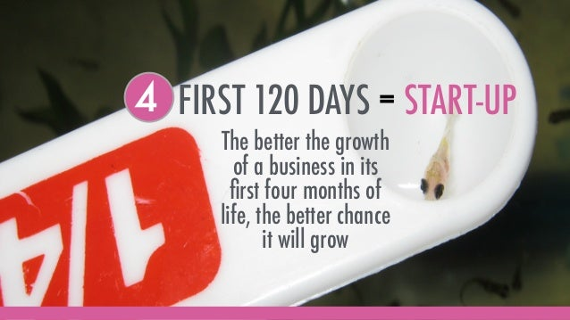 FIRST 120 DAYS4 = START-UP The better the growth of a business in its first four months of life, the better chance it will ...