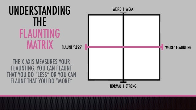 WEIRD | WEAK NORMAL | STRONG UNDERSTANDING THE FLAUNTING MATRIX THE X AXIS MEASURES YOUR FLAUNTING. YOU CAN FLAUNT THAT YO...