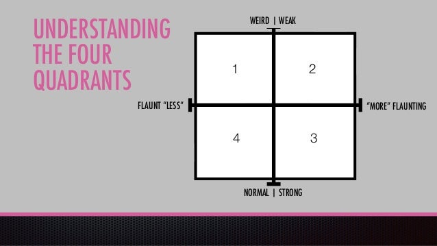 """WEIRD 
