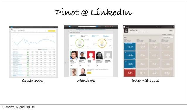 Pinot @ LinkedIn Customers Members Internal tools Tuesday, August 18, 15