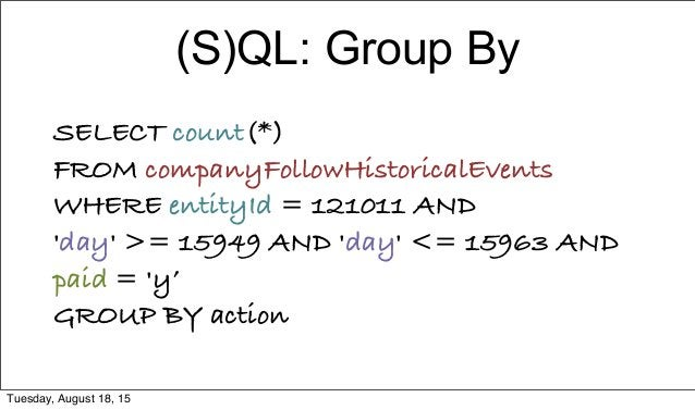(S)QL: Group By SELECT count(*) FROM companyFollowHistoricalEvents WHERE entityId = 121011 AND 'day' >= 15949 AND 'day' <=...