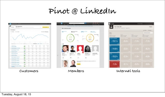Pinot @ LinkedIn Customers Members Internal tools Tuesday, August 18, 15