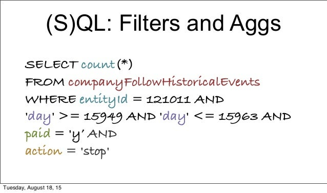 (S)QL: Filters and Aggs SELECT count(*) FROM companyFollowHistoricalEvents WHERE entityId = 121011 AND 'day' >= 15949 AND ...
