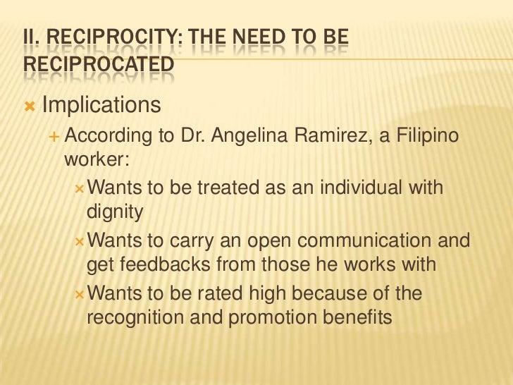 Filipino hierarchy of needs by dr jocano