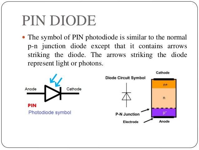 Pin photodiode pptx ashvani