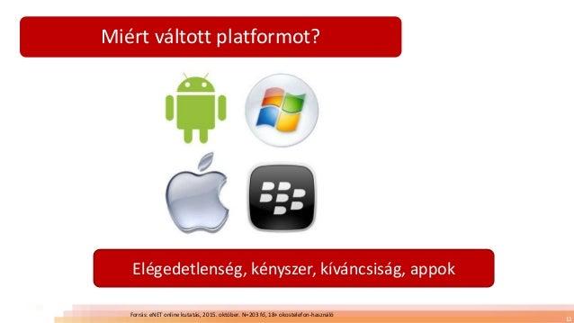 Miért váltott platformot? 12 Forrás: eNET online kutatás, 2015. október. N=203 fő, 18+ okostelefon-használó Elégedetlenség...