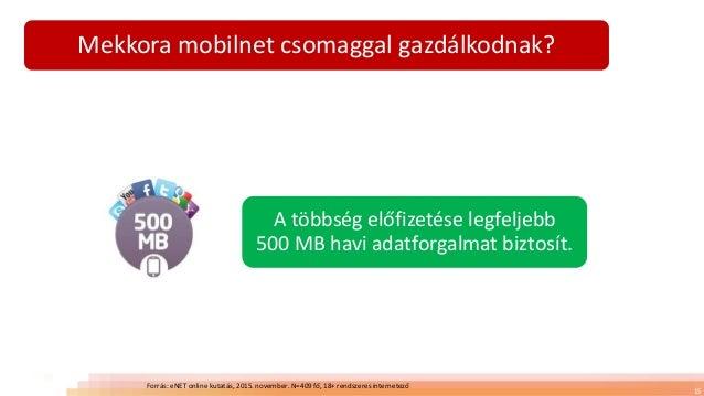 Mekkora mobilnet csomaggal gazdálkodnak? 15 Forrás: eNET online kutatás, 2015. november. N=409 fő, 18+ rendszeres internet...