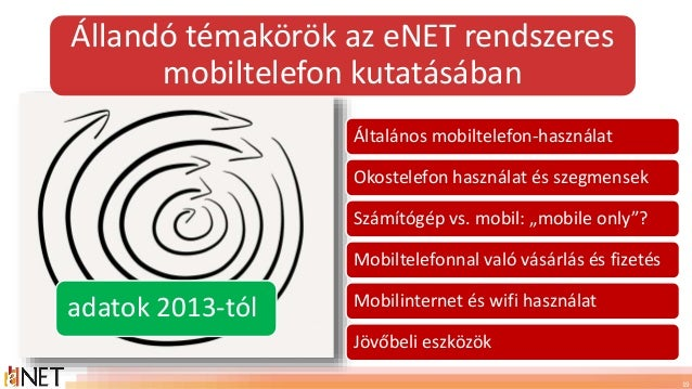 19 Állandó témakörök az eNET rendszeres mobiltelefon kutatásában adatok 2013-tól Általános mobiltelefon-használat Okostele...