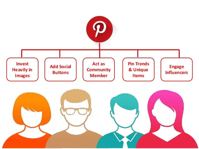 ℗ Pinterest's can be use through the web, on devices such as laptop or desktop computers. ℗ Pinterest can also be download...