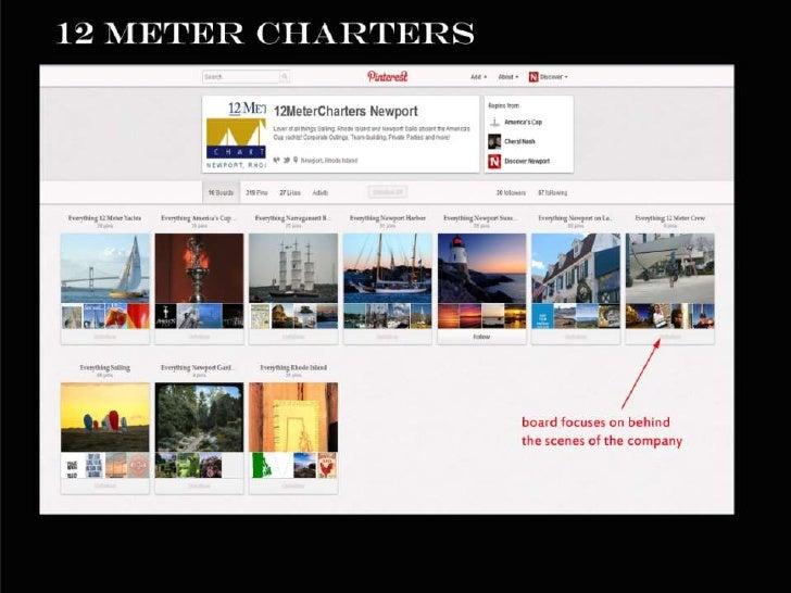 Pinterest for Business