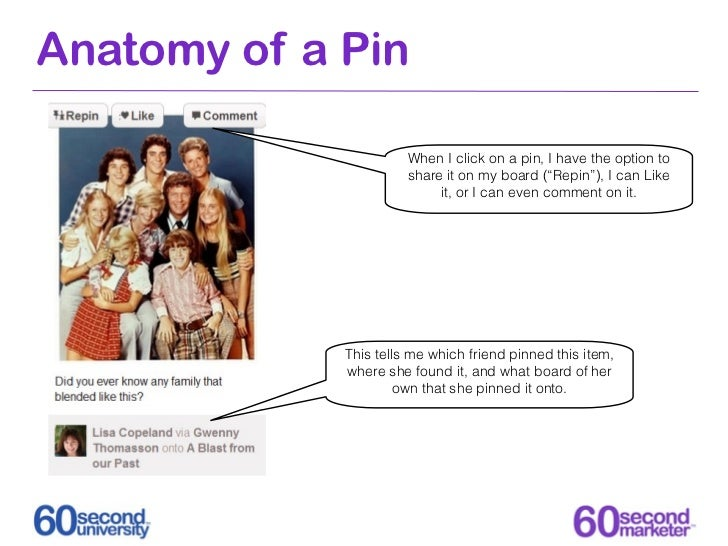 Anatomy of a Pin                       When I click on a pin, I have the option to                       share it on my bo...