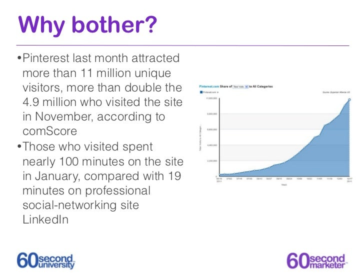 Why bother?• Pinterest  last month attracted  more than 11 million unique  visitors, more than double the  4.9 million who...