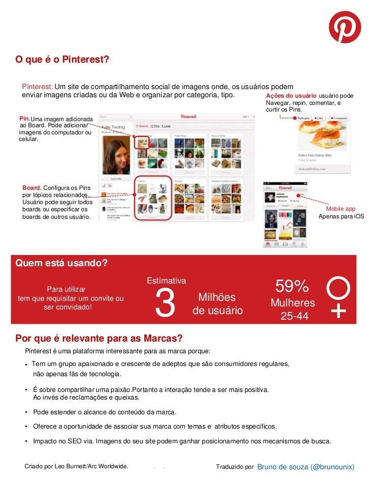 Pinterest: Um Guia rápido para MarcasO que é o Pinterest? Pinterest: Um site de compartilhamento social de imagens onde, o...