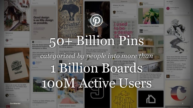 50+ Billion Pins categorized by people into more than 1 Billion Boards 100M Active Users 3Confidential